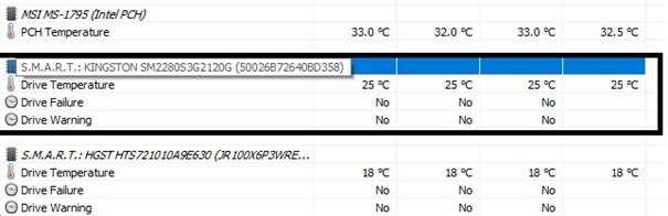 Test dissipateur thermique SSD M.2 HCM PRO EVO.X