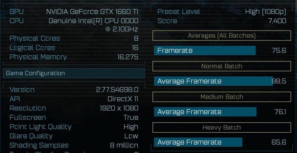Benchmark carte graphique GeForce GTX 1660 Ti