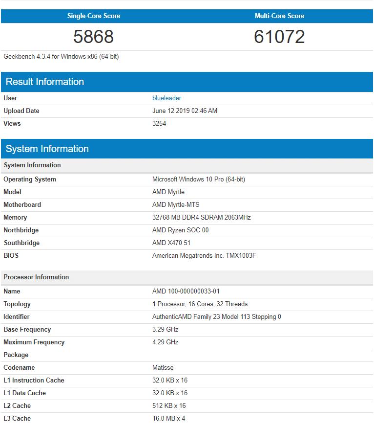 AMD Ryzen 9 3950X benchmark Geekbench