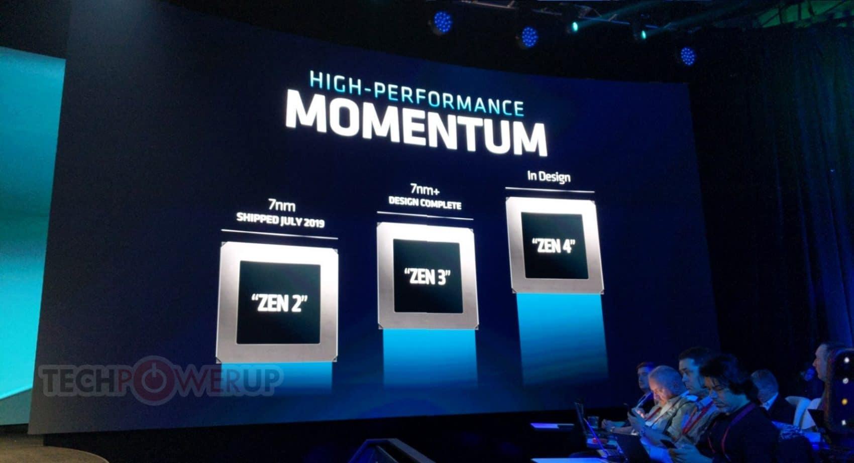 Roadmap AMD architecture Zen 3