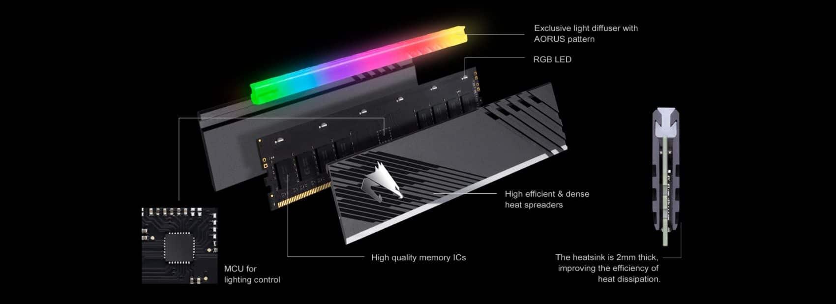 Description Gigabyte AORUS rgb memory DDR4-3600 MHz