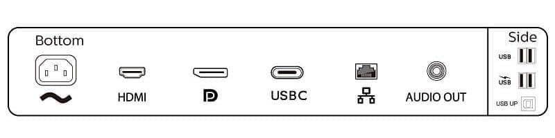 Philips 346B1C connectique