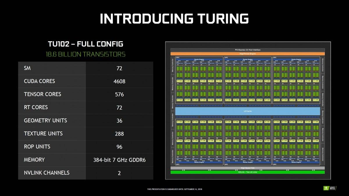 specifications techniques Nvidia RTX 2080 Ti super