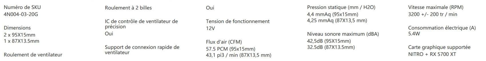 specifications techniques ventilateurs sapphire argb