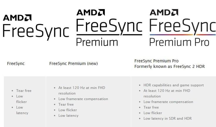 Descriptions certifications AMD FreeSync