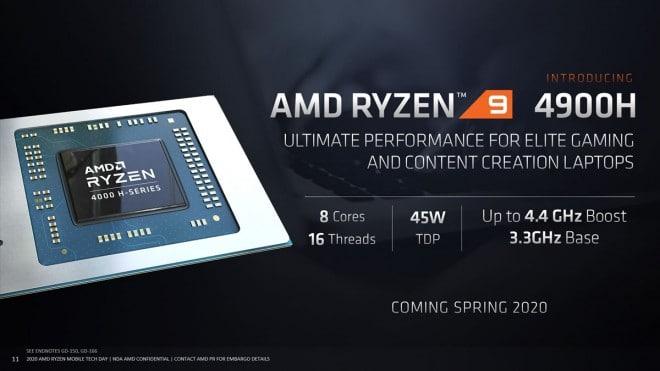 Slide AMD Ryzen 9 4900H