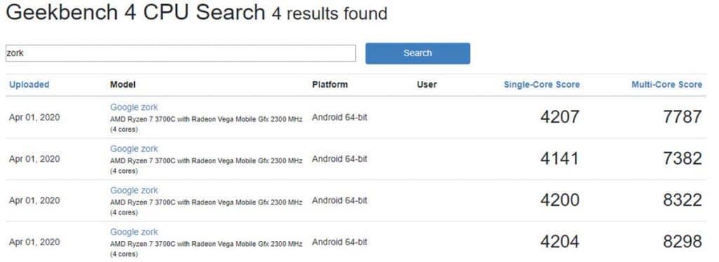 AMD Ryzen Google Zork Geekbench