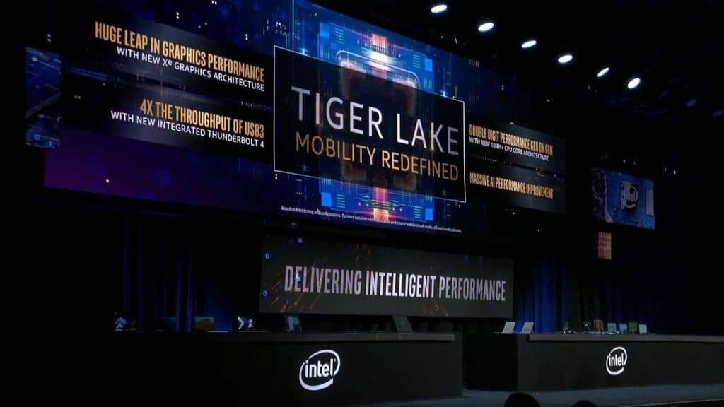 Teasing Intel Conference 2020