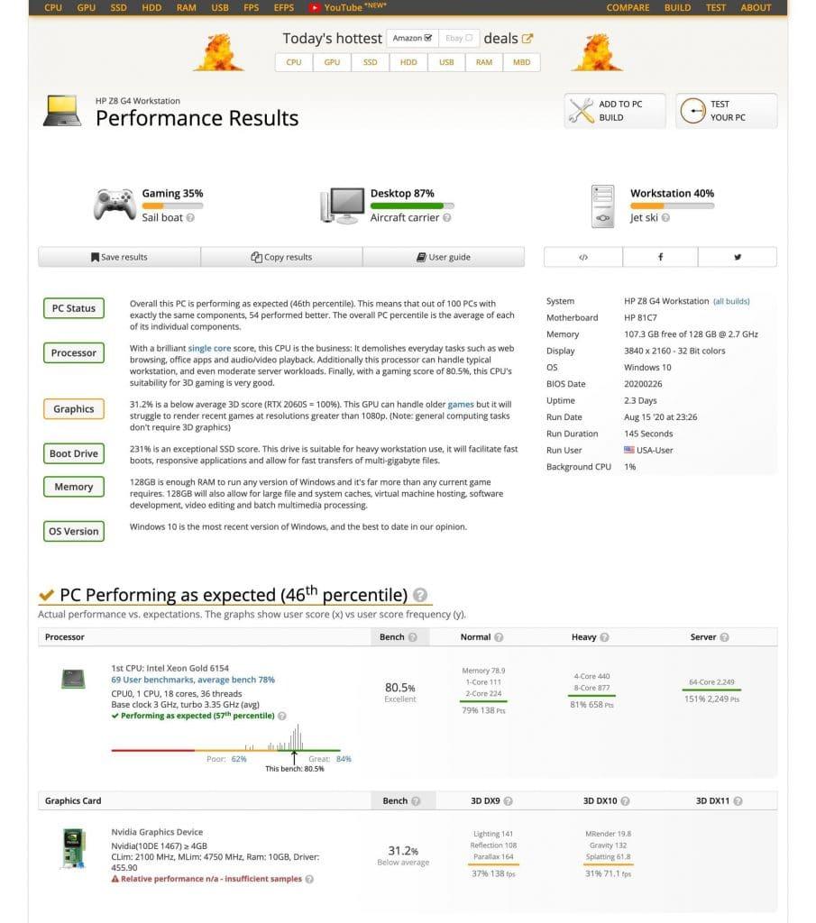 userbenchmark NVIDIA GeForce RTX 3080