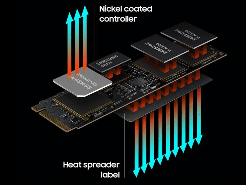 Système de refroidissement Samsung 980 Pro