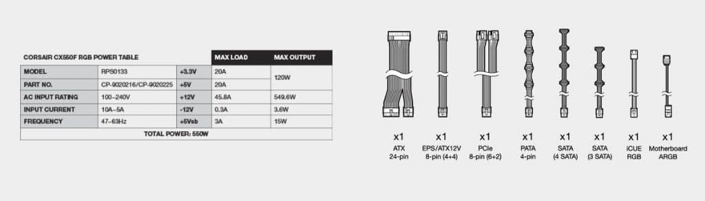 CORSAIR CX550F RGB caractéristiques