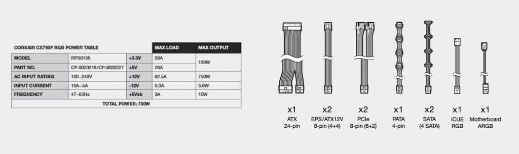 CORSAIR CX750F RGB caractéristiques