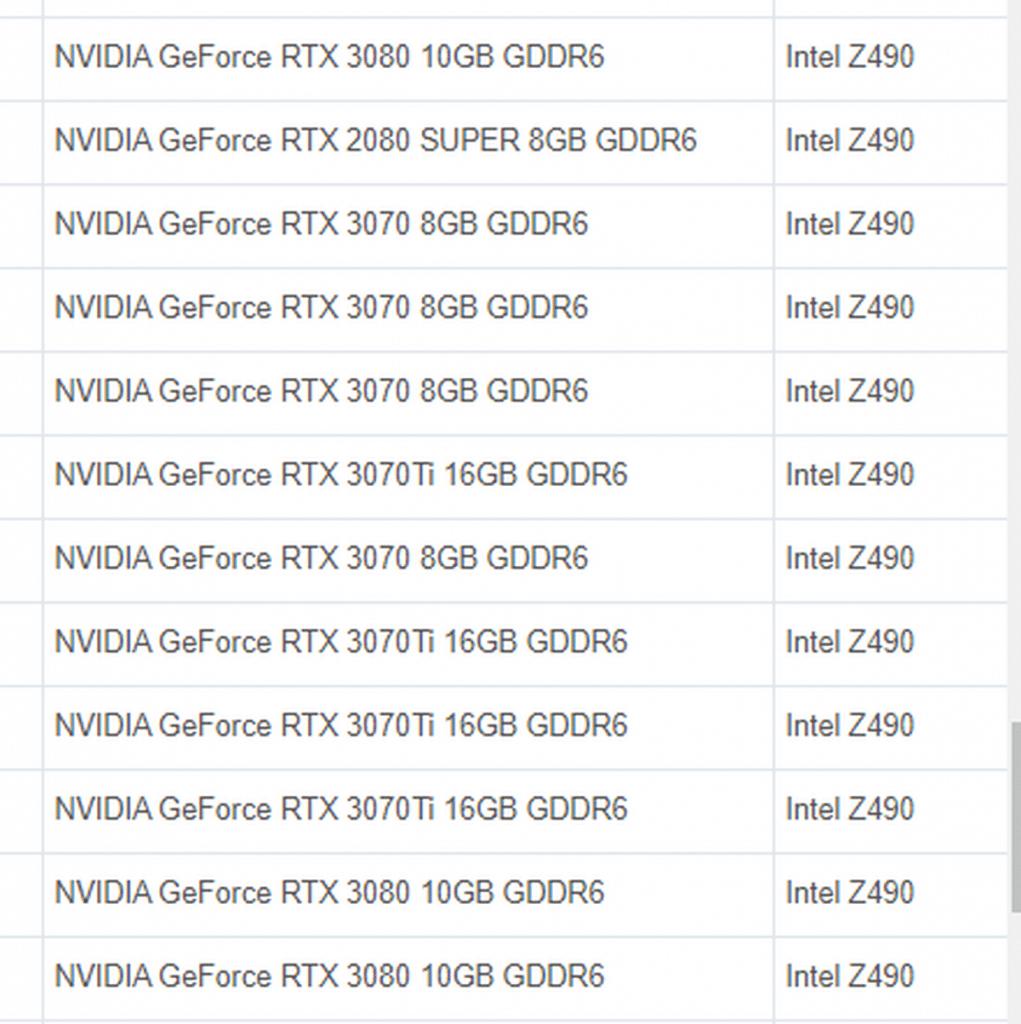 Nvidia RTX 3070 Ti 16 Go GDDR6