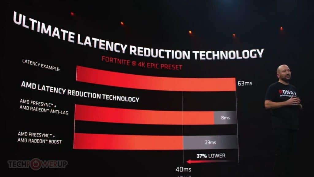 AMD Radeon RX 6000 latence