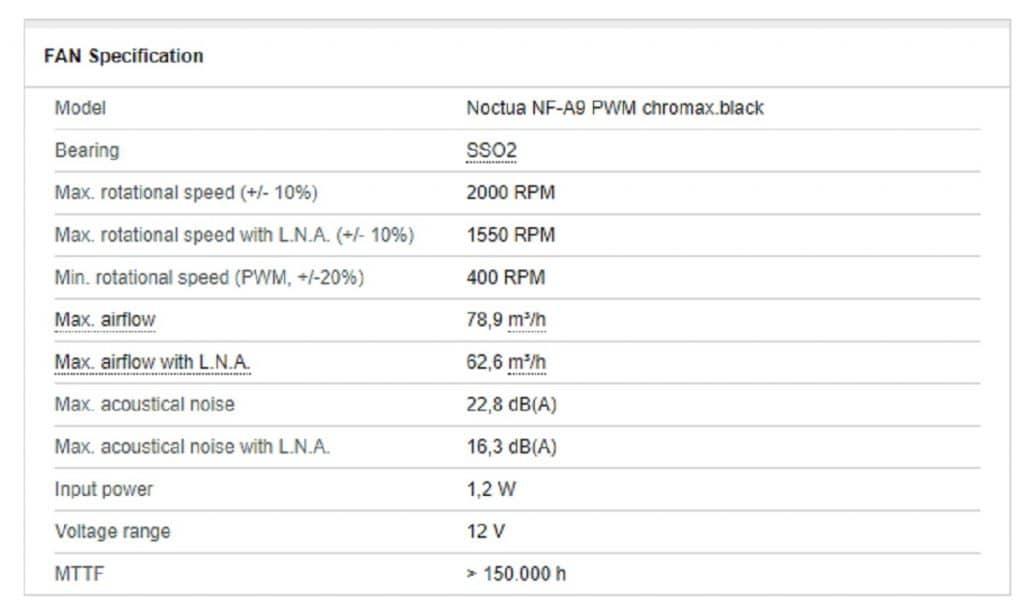 Noctua NH U9S Chromax.black caracteristiques