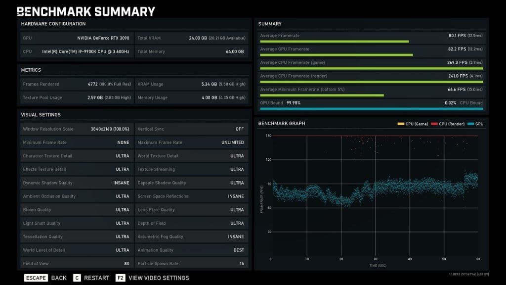 Benchmark Horizon Zero Down MSI GeForce RTX 3090 SUPRIM X