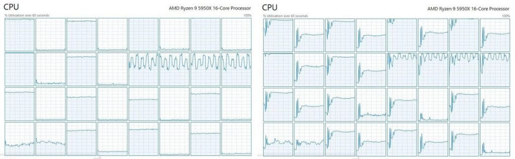 5950X AMD SMT Cyberpunk 2077