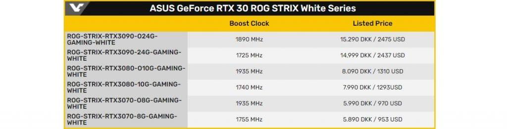 Asus GeForce RTX 30 ROG STRIX White comparatif