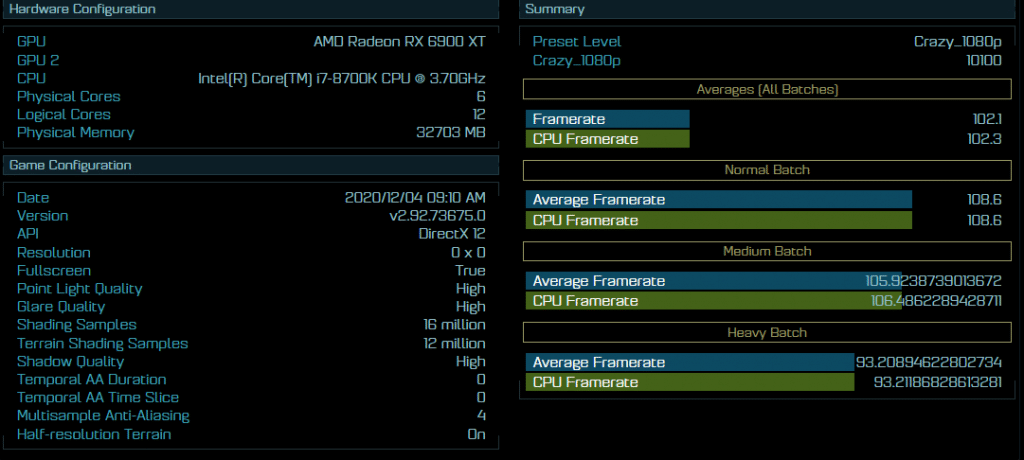 Benchmark AMD Radeon RX 6900 XT AotS