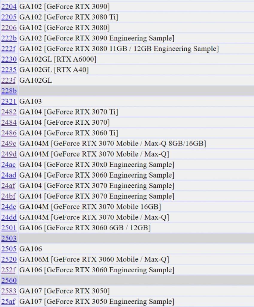 Drivers HP OEM RTX 3080 Ti