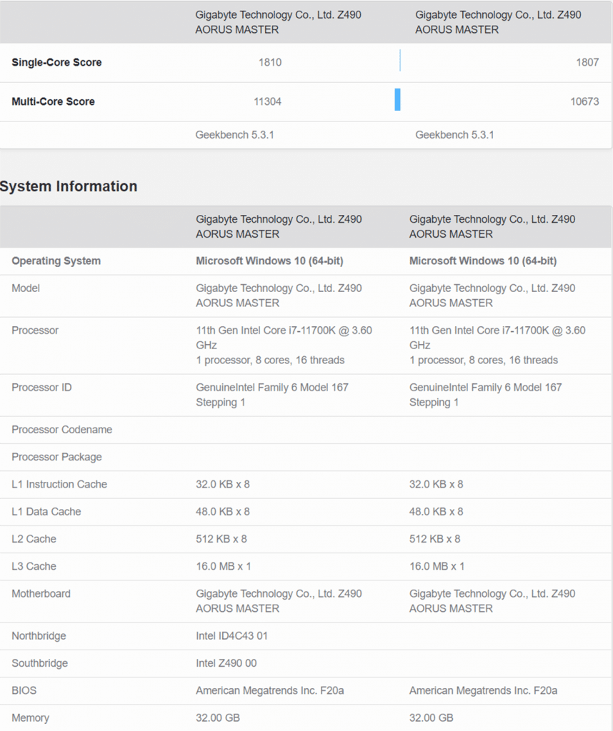Geekbench Intel i7-11700K vs AMD Ryzen 5800X