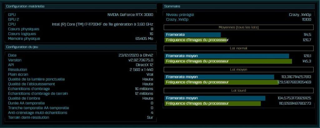 Résultat Benchmark i7-11700KF