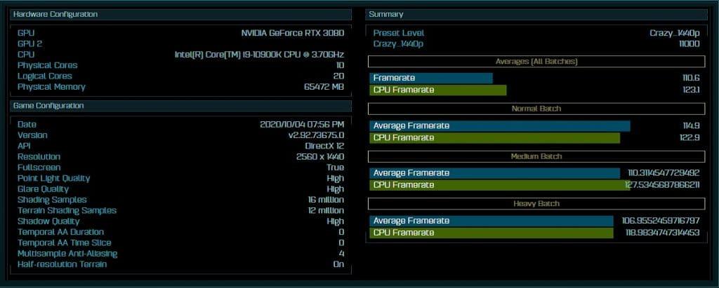Résultat Benchmark i9-10900K
