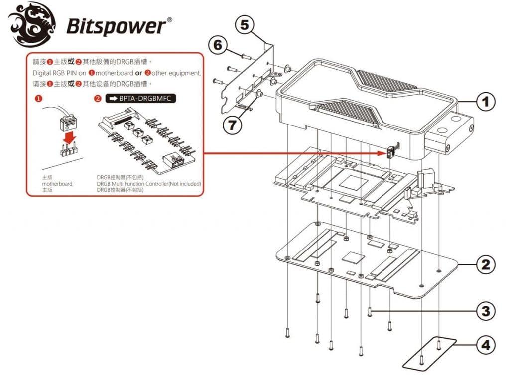 Bitspower Premium Mobius waterblock GPU