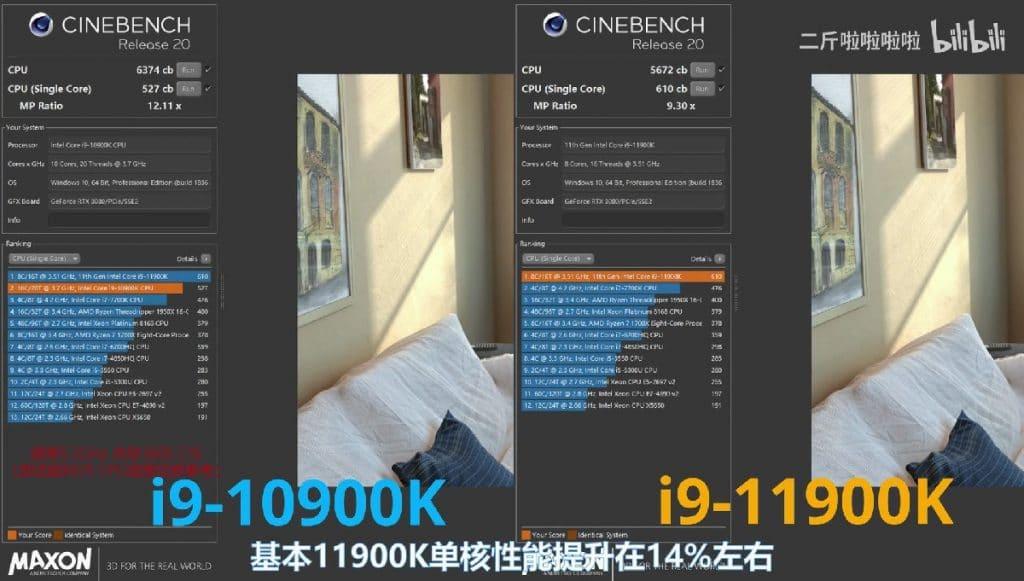 benchmarks Intel Core i9-11900K VS 10900K CInebench R20