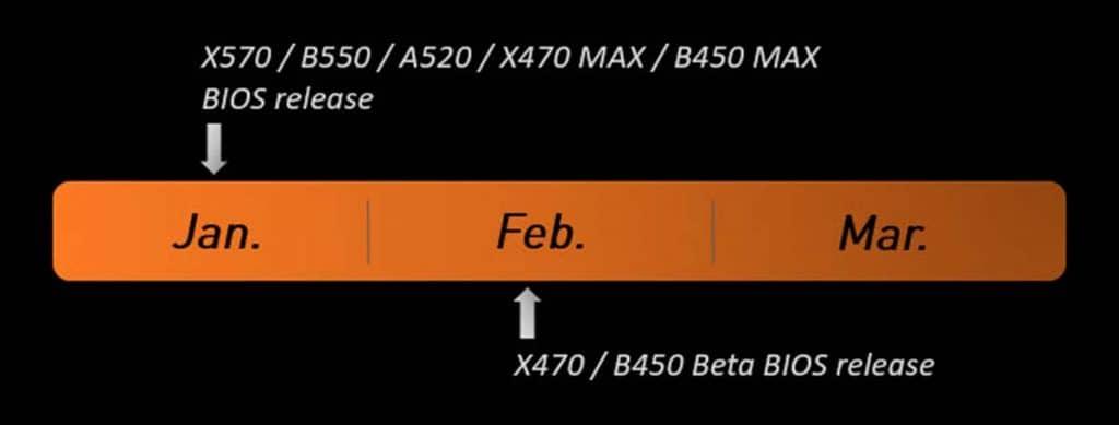 MSI AGESA 1.2.0.0 Bios