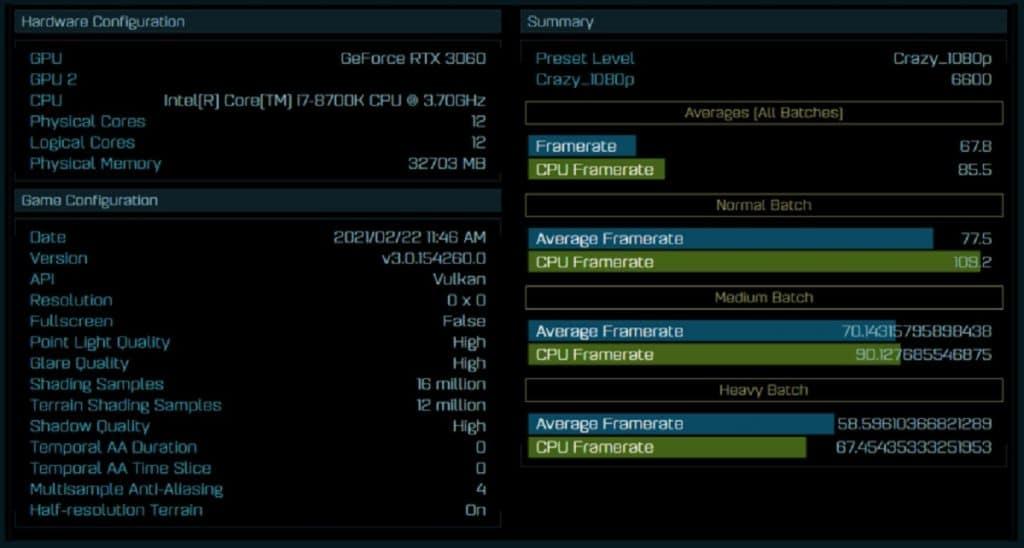 Benchmark Ashes of the Singularity NVIDIA RTX 3060