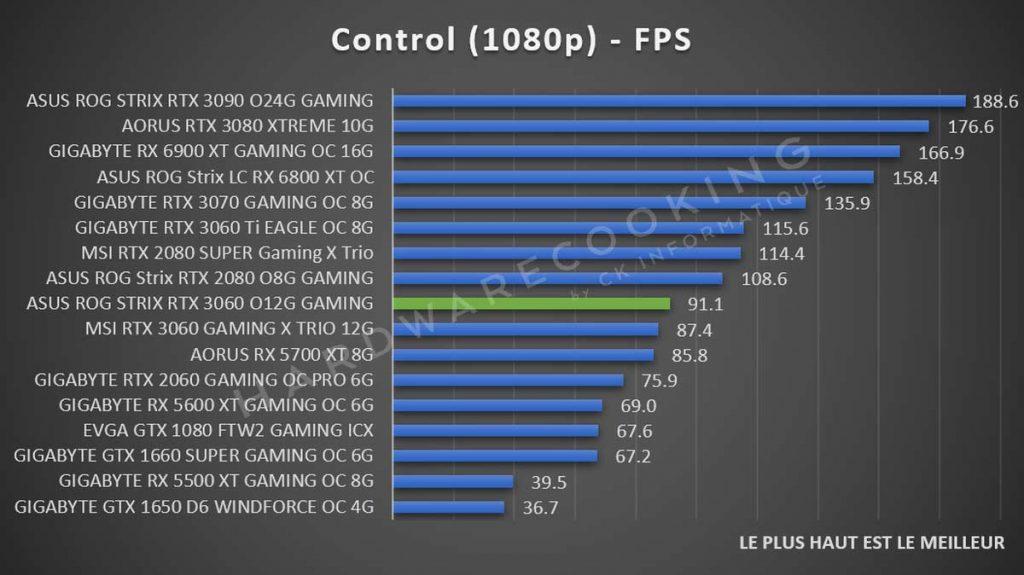 Benchmark ASUS ROG Strix RTX 3060 Control 1080p