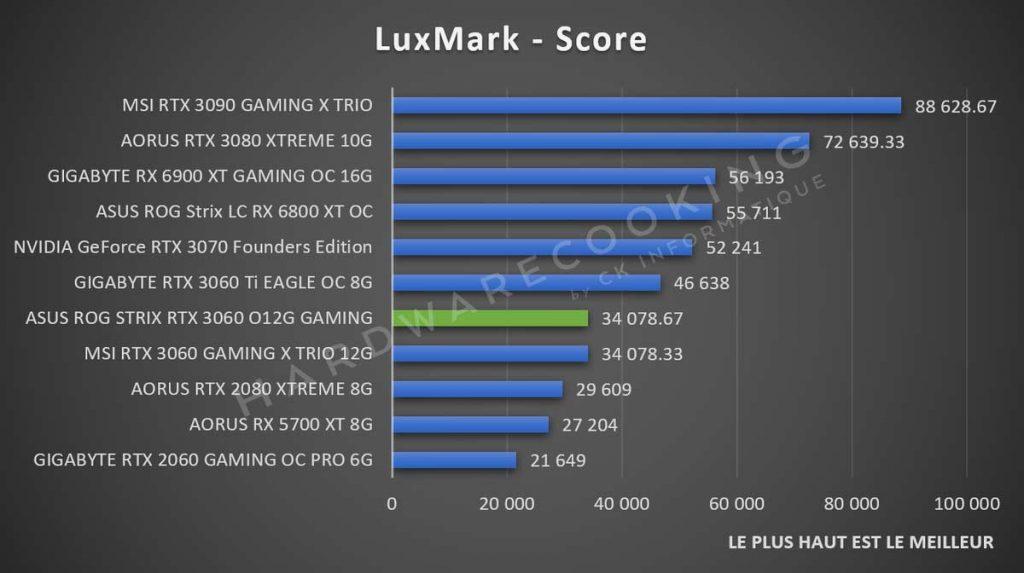 Benchmark Luxmark