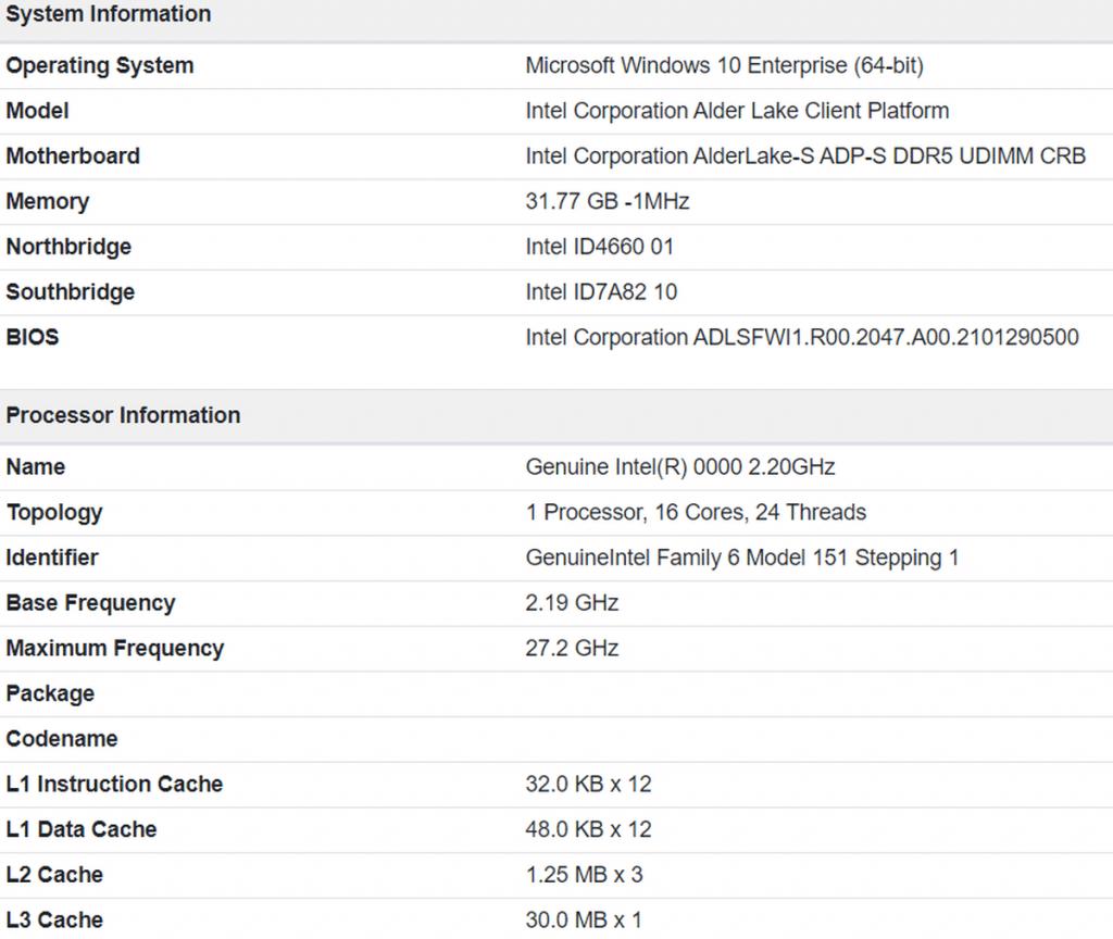benchmark Geekbench 4 Intel Alder Lake-S 16 cœurs 24 threads