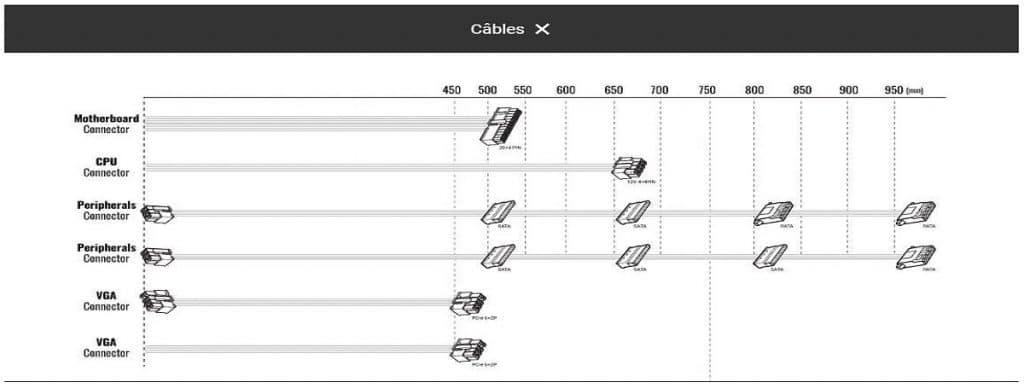 Caractéristiques AeroCool LUX RGB 850M