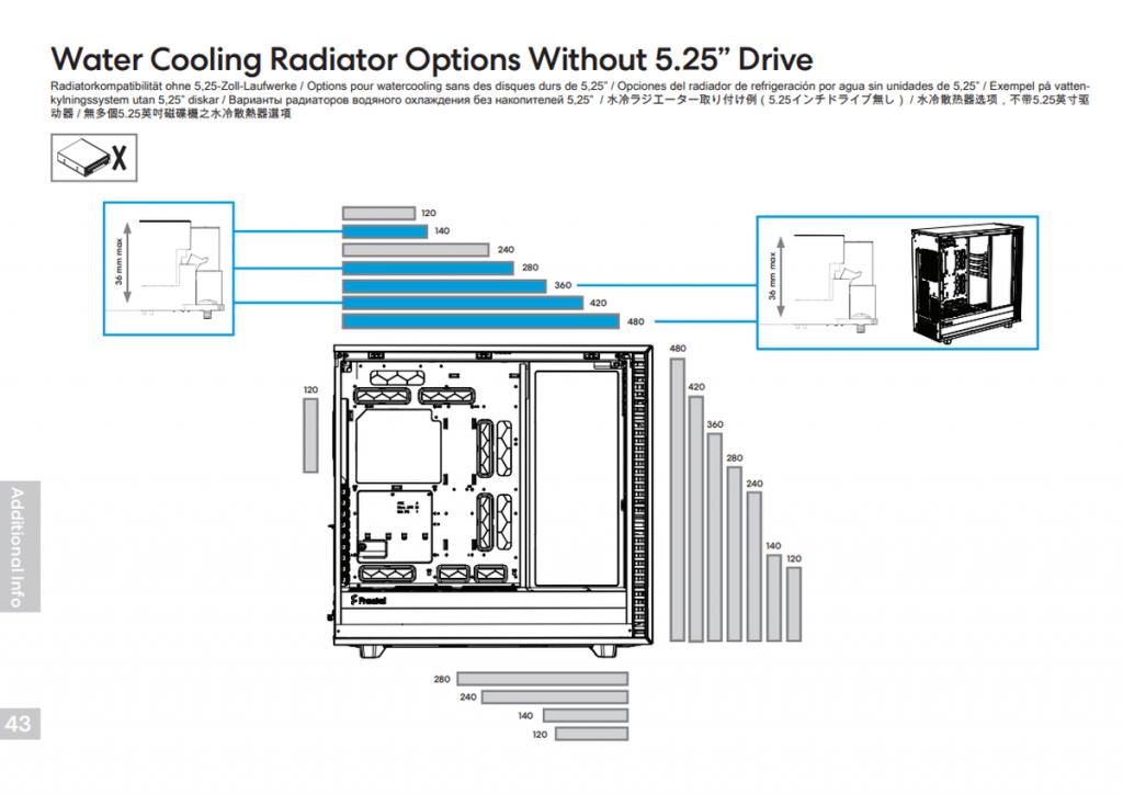 Emplacement radiateurs