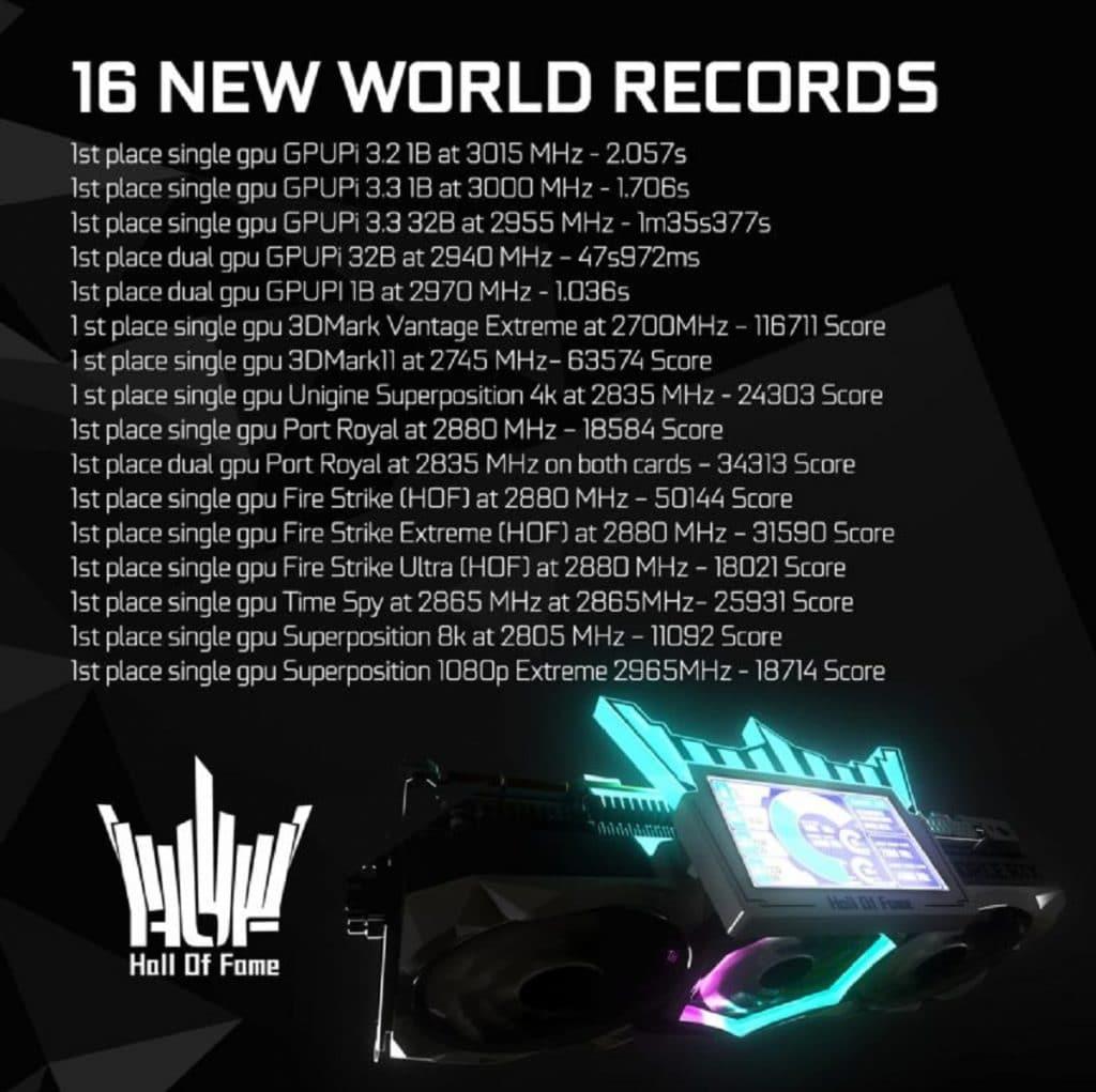 KFA2 GeForce RTX 3090 Hall Of Fame record du monde