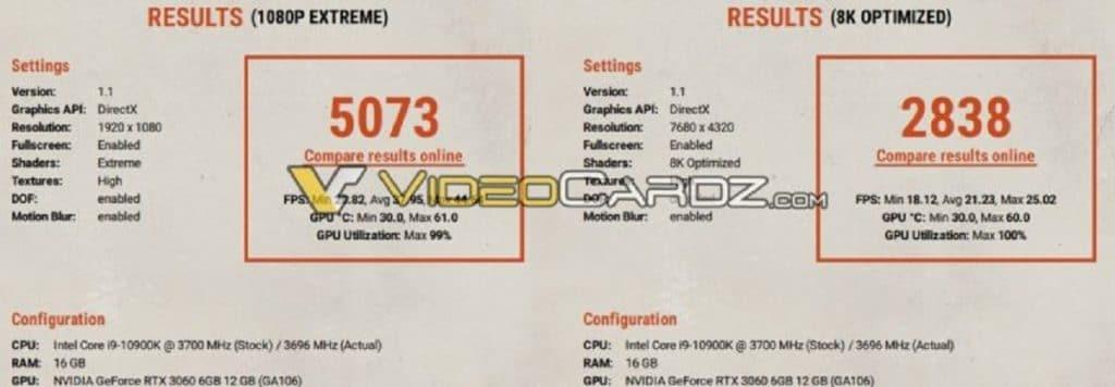benchmark Unigine Superposition NVIDIA RTX 3060