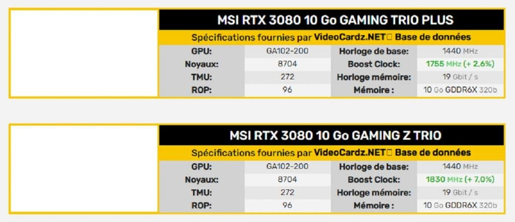 Caractéristiques MSI RTX 3080 GAMING TRIO