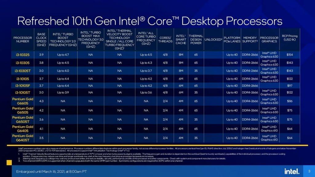 Processeurs Intel Core 11e génération Rocket Lake-S i3 et Pentium