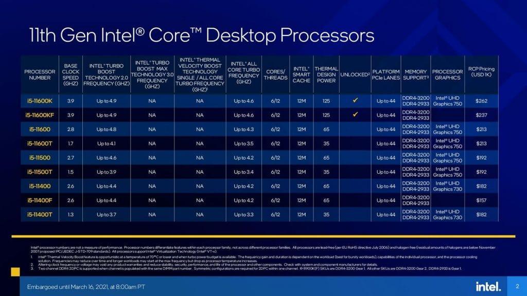 Processeurs Intel Core 11e génération Rocket Lake-S i5