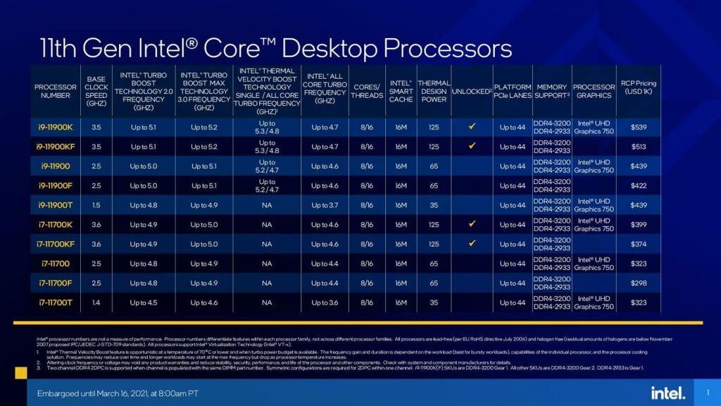 Processeurs Intel Core 11e génération Rocket Lake-S i9 et i7