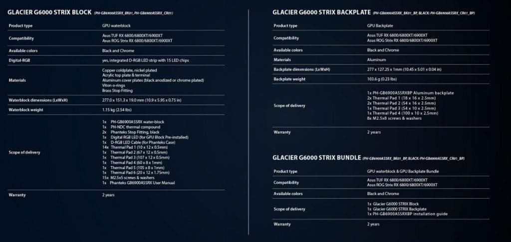 Waterblock G6000 Strix spécifications