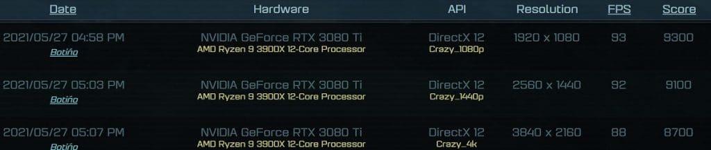 Benchmark NVIDIA GeForce RTX 3080 Ti AotS