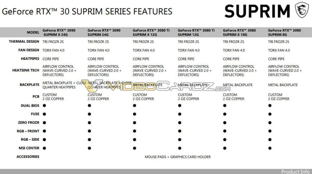 gamme MSI GeForce Suprim
