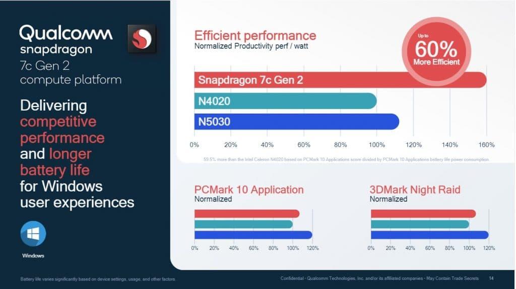Performance Efficient Qualcomm Snapdragon 7c Gen 2