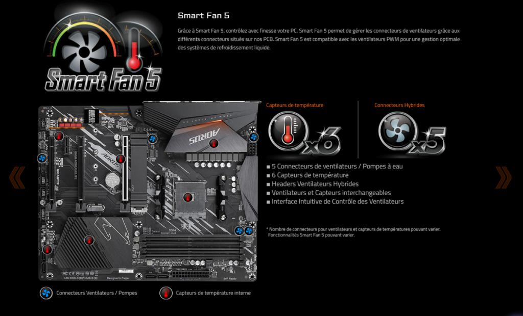 AORUS Smart Fan 5