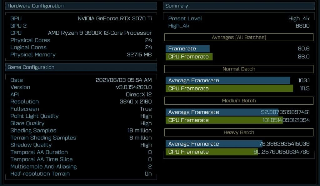 Benchmark RTX 3070 Ti AotS 1080p