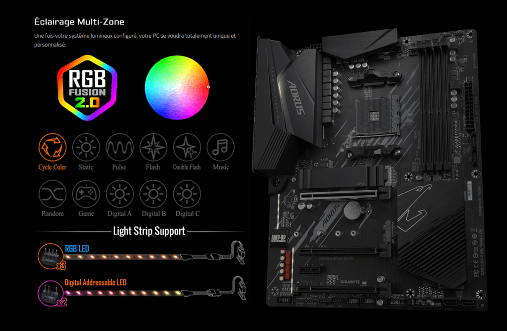 éclairage RGB B550 AORUS ELITE