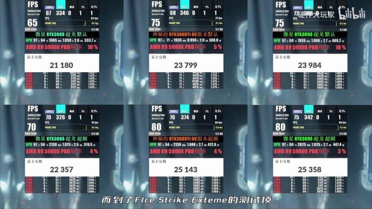 3DMark Fire Strike Extrême NVIDIA GeForce RTX 3080 Ti